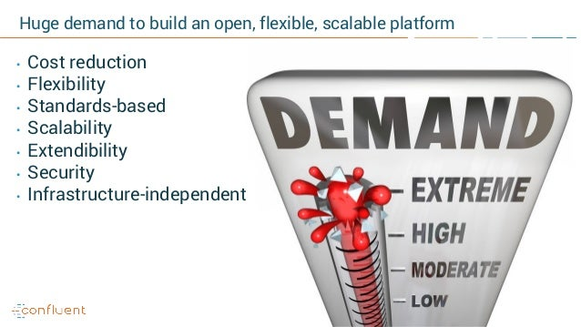 17 Huge demand to build an open, flexible, scalable platform • Cost reduction • Flexibility • Standards-based • Scalabilit...