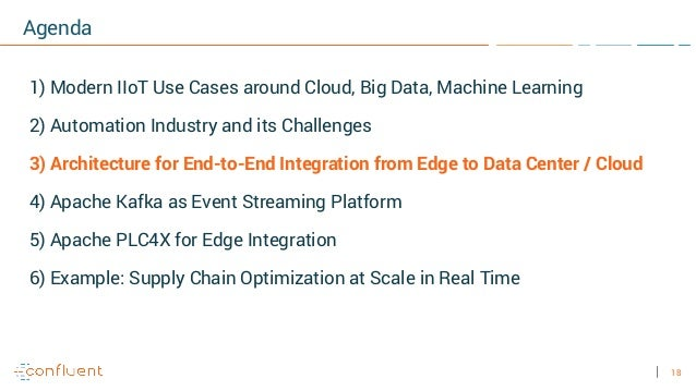 18 Agenda 1) Modern IIoT Use Cases around Cloud, Big Data, Machine Learning 2) Automation Industry and its Challenges 3) A...