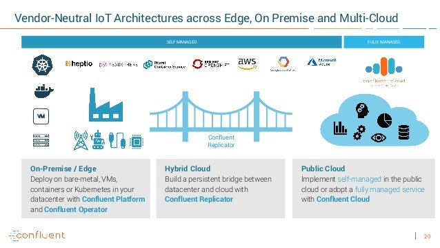 20 Vendor-Neutral IoT Architectures across Edge, On Premise and Multi-Cloud On-Premise / Edge Deploy on bare-metal, VMs, c...