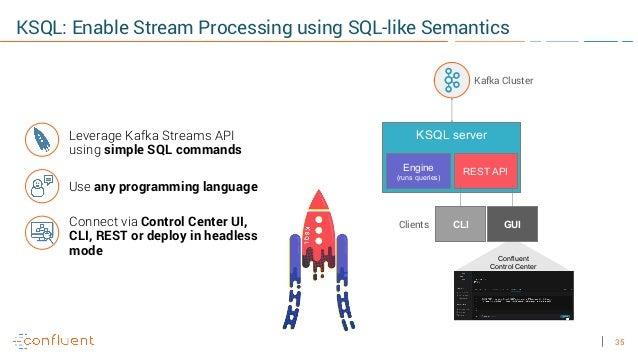 35 KSQL: Enable Stream Processing using SQL-like Semantics Leverage Kafka Streams API using simple SQL commands KSQL serve...