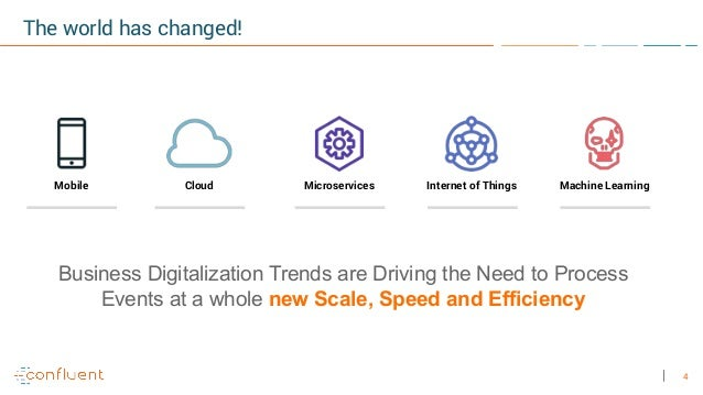 4 Business Digitalization Trends are Driving the Need to Process Events at a whole new Scale, Speed and Efficiency Mobile ...