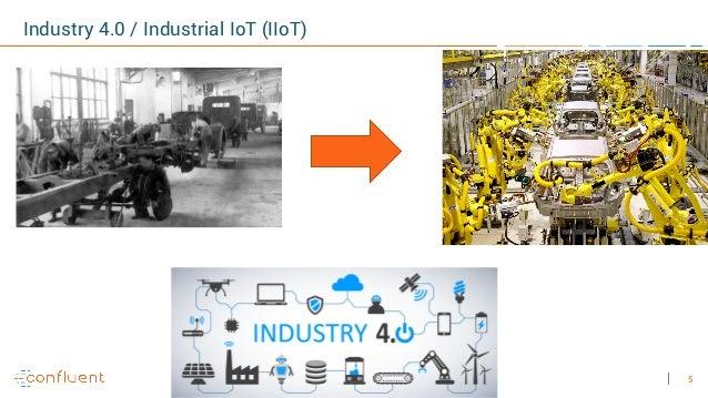 5 Industry 4.0 / Industrial IoT (IIoT)