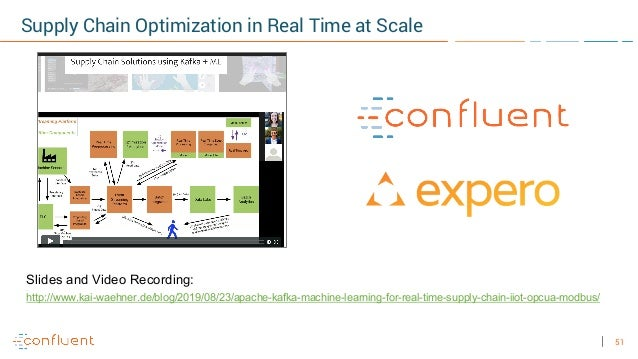 51 Supply Chain Optimization in Real Time at Scale Slides and Video Recording: http://www.kai-waehner.de/blog/2019/08/23/a...