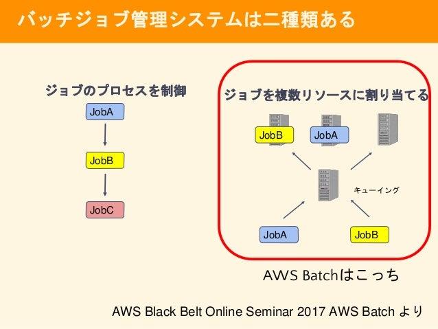 バッチジョブ管理システムは二種類ある ジョブのプロセスを制御 ジョブを複数リソースに割り当てる AWS Black Belt Online Seminar 2017 AWS Batch より AWS Batchはこっち JobA JobB Jo...