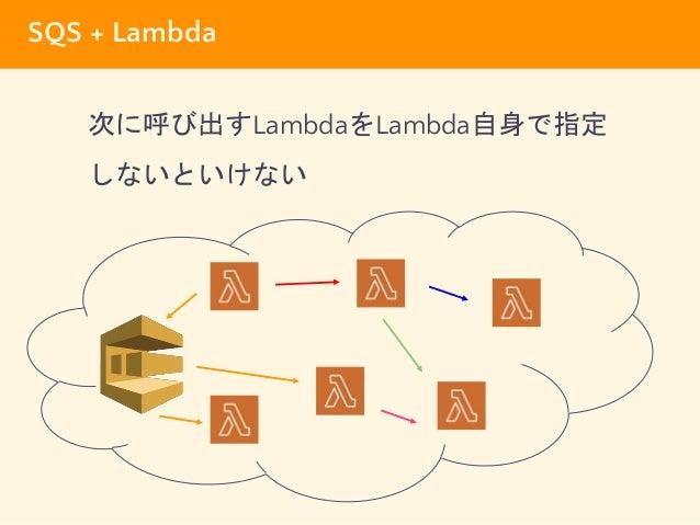 SQS + Lambda 次に呼び出すLambdaをLambda自身で指定 しないといけない