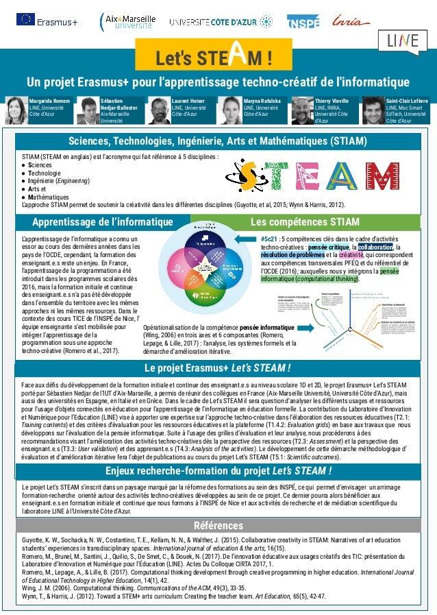 Un projet Erasmus+ pour l'apprentissage techno-créatif de l'informatique Margarida Romero LINE, Université Côte d'Azur Let...