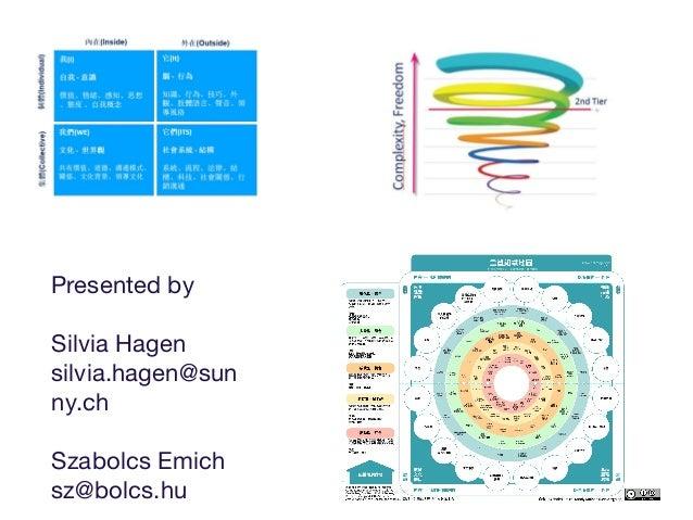 Presented by Silvia Hagen silvia.hagen@sun ny.ch Szabolcs Emich sz@bolcs.hu