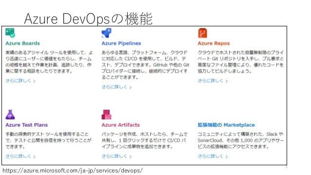 Azure PipelinesをサーバサイドのCI/CDに活用 Slide 3