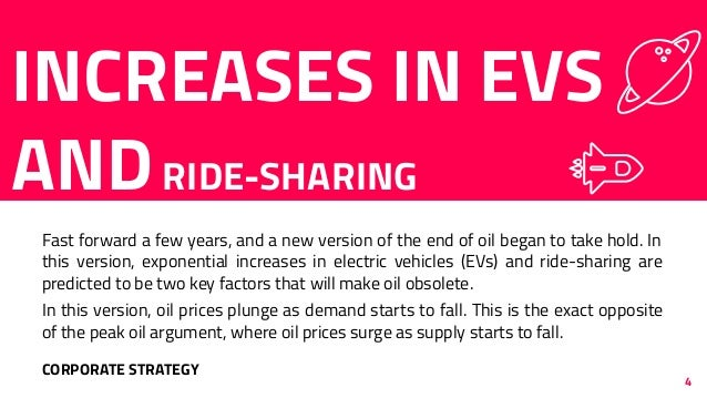 INCREASES IN EVS ANDRIDE-SHARING Fast forward a few years, and a new version of the end of oil began to take hold. In this...