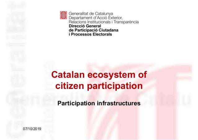 Catalan ecosystem of citizen participation Participation infrastructures Identificació del departament o organisme 07/10/2...