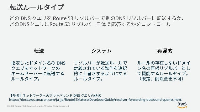 © 2019, Amazon Web Services, Inc. or its Affiliates. All rights reserved. DNS DNS https://docs.aws.amazon.com/ja_jp/Route5...