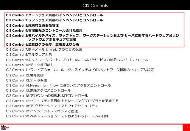 13 CIS Control 1:ハードウェア資産のインベントリとコントロール CIS Control 2:ソフトウェア資産のインベントリとコントロール CIS Control 3:継続的な脆弱性管理 CIS Control 4:管理権限のコン...