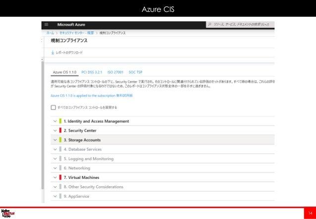 14 Azure CIS