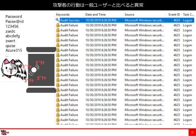 20 攻撃者の行動は一般ユーザーと比べると異常 ガチャ ガチャ Password Passw@rd 123456 zsedc abcdefg zwert qazse Azure315 … ガチャ ガチャ