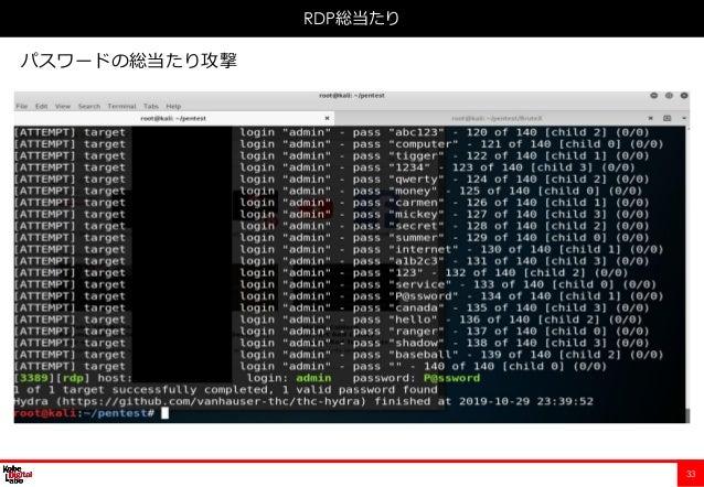 33 RDP総当たり パスワードの総当たり攻撃
