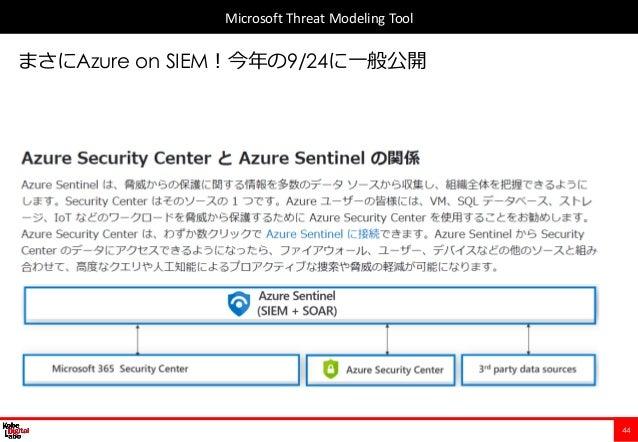 44 Microsoft Threat Modeling Tool まさにAzure on SIEM!今年の9/24に一般公開