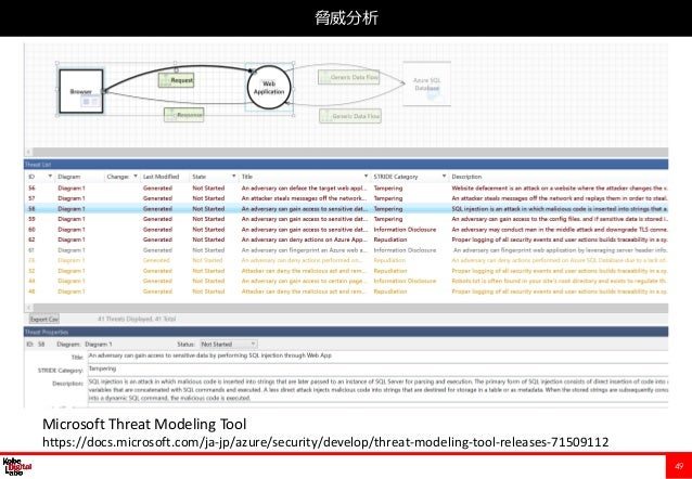 49 脅威分析 Microsoft Threat Modeling Tool https://docs.microsoft.com/ja-jp/azure/security/develop/threat-modeling-tool-releas...