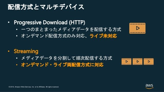 © 2019, Amazon Web Services, Inc. or its Affiliates. All rights reserved. 配信方式とマルチデバイス • Progressive Download (HTTP) • 一つの...