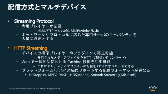 © 2019, Amazon Web Services, Inc. or its Affiliates. All rights reserved. 配信方式とマルチデバイス • Streaming Protocol • 専用プレイヤーが必要 –...