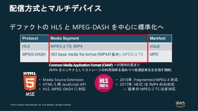 © 2019, Amazon Web Services, Inc. or its Affiliates. All rights reserved. 配信方式とマルチデバイス デファクトの HLS と MPEG-DASH を中心に標準化へ Com...