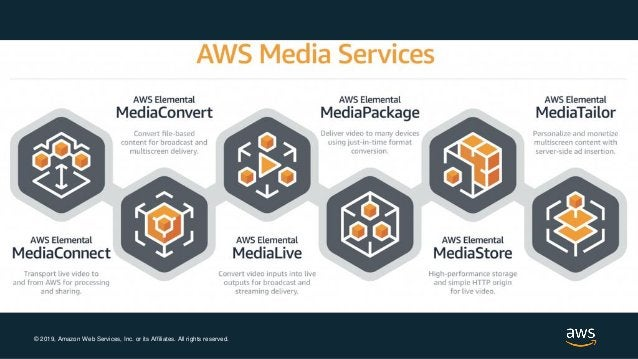 © 2019, Amazon Web Services, Inc. or its Affiliates. All rights reserved.