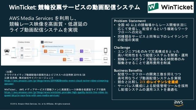 © 2019, Amazon Web Services, Inc. or its Affiliates. All rights reserved. WinTicket: 競輪投票サービスの動画配信システム AWS Media Services ...