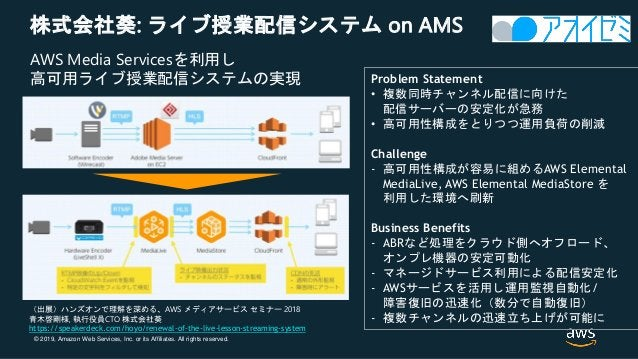 © 2019, Amazon Web Services, Inc. or its Affiliates. All rights reserved. 株式会社葵: ライブ授業配信システム on AMS AWS Media Servicesを利用し...