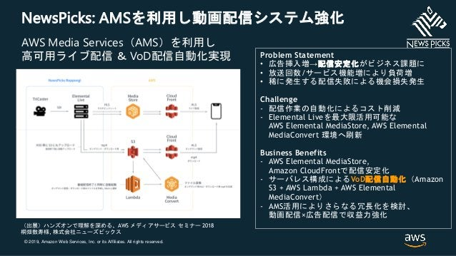 © 2019, Amazon Web Services, Inc. or its Affiliates. All rights reserved. NewsPicks: AMSを利用し動画配信システム強化 AWS Media Services(...