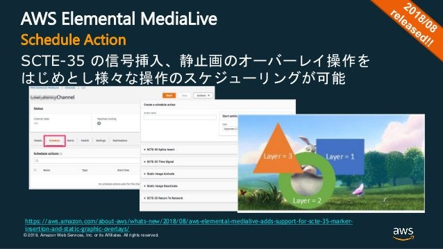 © 2019, Amazon Web Services, Inc. or its Affiliates. All rights reserved. AWS Elemental MediaLive SCTE-35 の信号挿入、静止画のオーバーレイ...