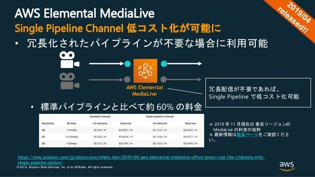 © 2019, Amazon Web Services, Inc. or its Affiliates. All rights reserved. AWS Elemental MediaLive • 冗長化されたパイプラインが不要な場合に利用可...
