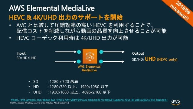 © 2019, Amazon Web Services, Inc. or its Affiliates. All rights reserved. AWS Elemental MediaLive • AVC と比較して圧縮効率の高い HEVC ...