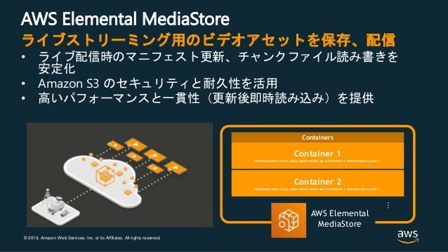 © 2019, Amazon Web Services, Inc. or its Affiliates. All rights reserved. AWS Elemental MediaStore • ライブ配信時のマニフェスト更新、チャンクフ...
