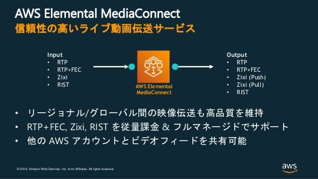 © 2019, Amazon Web Services, Inc. or its Affiliates. All rights reserved. AWS Elemental MediaConnect • リージョナル/グローバル間の映像伝送も...