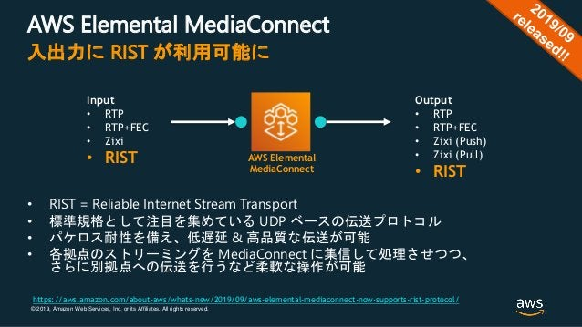 © 2019, Amazon Web Services, Inc. or its Affiliates. All rights reserved. AWS Elemental MediaConnect • RIST = Reliable Int...