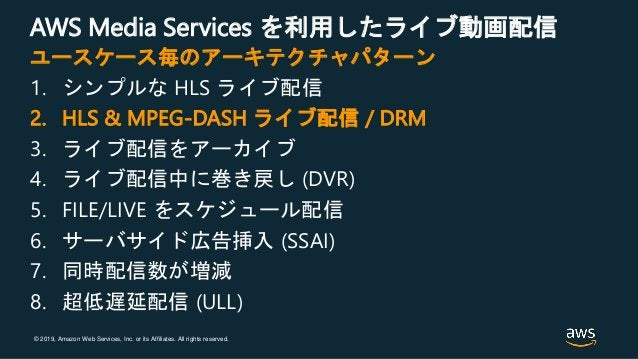 © 2019, Amazon Web Services, Inc. or its Affiliates. All rights reserved. AWS Media Services を利用したライブ動画配信 1. シンプルな HLS ライブ...