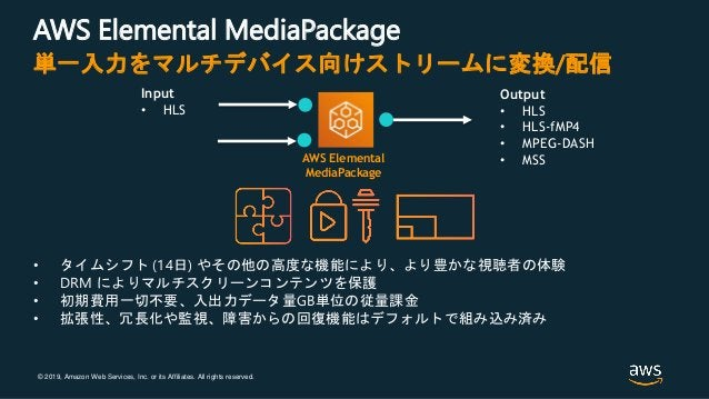 © 2019, Amazon Web Services, Inc. or its Affiliates. All rights reserved. AWS Elemental MediaPackage • タイムシフト (14日) やその他の高...