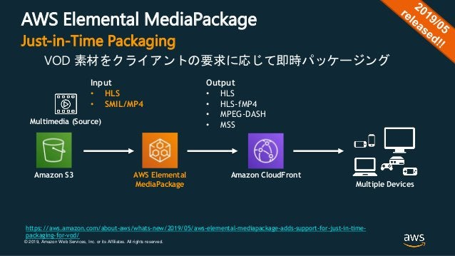 © 2019, Amazon Web Services, Inc. or its Affiliates. All rights reserved. AWS Elemental MediaPackage VOD 素材をクライアントの要求に応じて即...