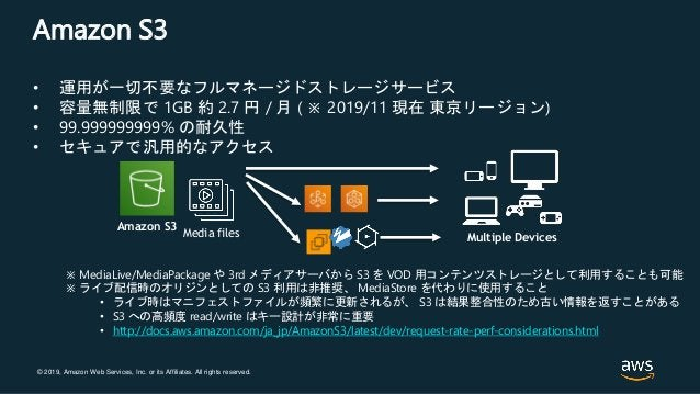 © 2019, Amazon Web Services, Inc. or its Affiliates. All rights reserved. Amazon S3 • 運用が一切不要なフルマネージドストレージサービス • 容量無制限で 1G...
