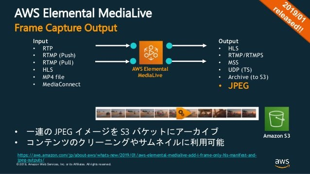 © 2019, Amazon Web Services, Inc. or its Affiliates. All rights reserved. AWS Elemental MediaLive • 一連の JPEG イメージを S3 バケット...
