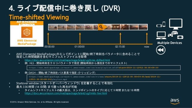 © 2019, Amazon Web Services, Inc. or its Affiliates. All rights reserved. 4. ライブ配信中に巻き戻し (DVR) • AWS Elemental MediaPackag...