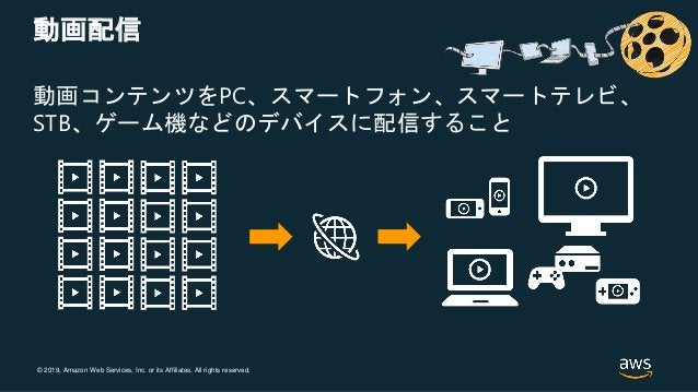 © 2019, Amazon Web Services, Inc. or its Affiliates. All rights reserved. 動画配信 動画コンテンツをPC、スマートフォン、スマートテレビ、 STB、ゲーム機などのデバイス...