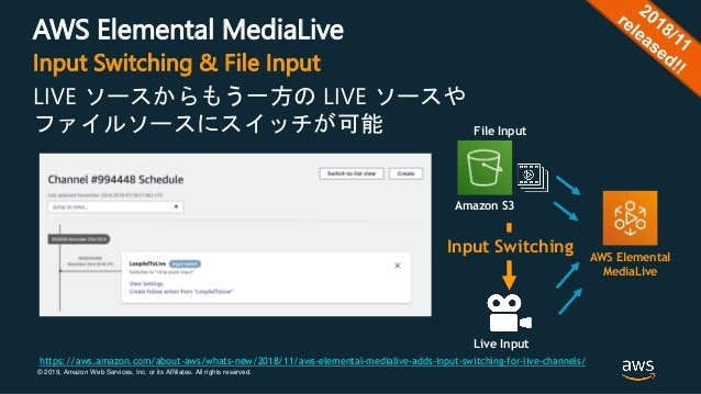 © 2019, Amazon Web Services, Inc. or its Affiliates. All rights reserved. AWS Elemental MediaLive LIVE ソースからもう一方の LIVE ソース...