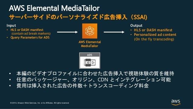 © 2019, Amazon Web Services, Inc. or its Affiliates. All rights reserved. AWS Elemental MediaTailor • 本編のビデオプロファイルに合わせた広告挿...