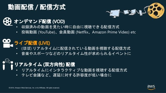© 2019, Amazon Web Services, Inc. or its Affiliates. All rights reserved. 動画配信 / 配信方式 • オンデマンド配信 (VOD) • 収録済みの動画を見たい時に自由に視...