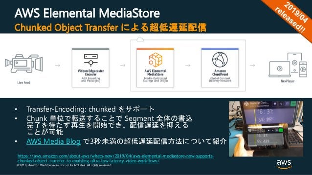 © 2019, Amazon Web Services, Inc. or its Affiliates. All rights reserved. AWS Elemental MediaStore • Transfer-Encoding: ch...