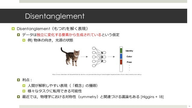 Disentanglement ¤ Disentanglement(もつれを解く表現) ¤ データは独⽴に変化する要素から⽣成されているという仮定 ¤ 例) 物体の向き,光源の状態 ¤ 利点︓ ¤ ⼈間が解釈しやすい表現(「概念」の獲得) ¤ ...