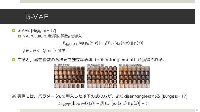 β-VAE ¤ β-VAE [Higgins+ 17] ¤ VAEのELBOの第2項に係数𝛽を導⼊ 𝛽を⼤きく(𝛽 ≫ 1)する. ¤ すると,潜在変数の各次元で独⽴な表現(=disentanglement)が獲得される. ※ 実際には,パラメ...