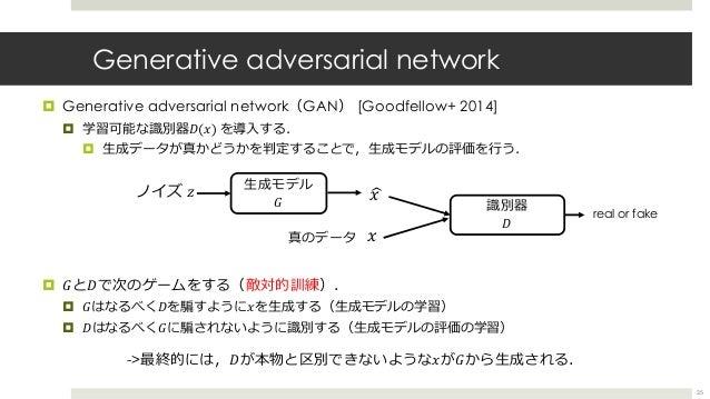 Generative adversarial network ¤ Generative adversarial network(GAN) [Goodfellow+ 2014] ¤ 学習可能な識別器𝐷(𝑥) を導⼊する. ¤ ⽣成データが真かどう...