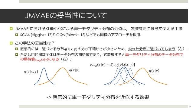 JMVAEの妥当性について ¤ JMVAE におけるKL最⼩化による単⼀モダリティ分布の近似は,⽋損補完に限らず使える⼿法 ¤ SCAN[Higgins+ 17]やGQN[Eslami+ 18]などでも同様のアプローチを採⽤. ¤ この⼿法の妥...
